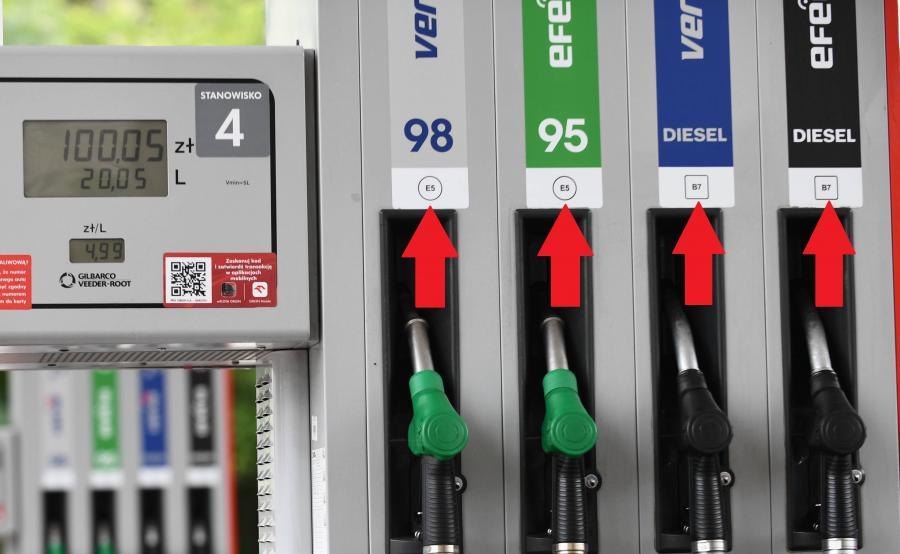 Na stajach Orlen już można spotkać nowe oznaczenia paliw