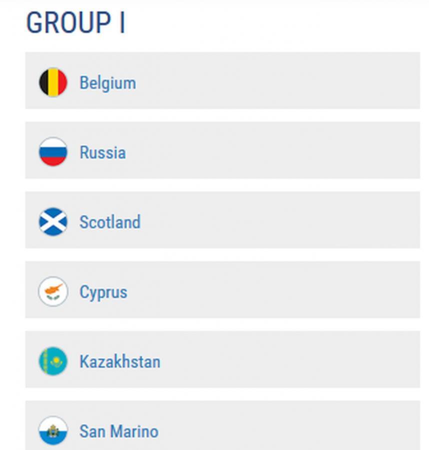 Losowanie Euro 2020: Grupa I