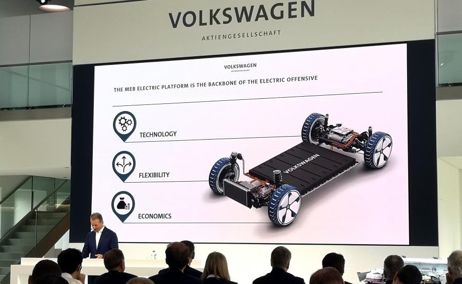 Platforma MEB dla aut elektrycznych koncernu VW
