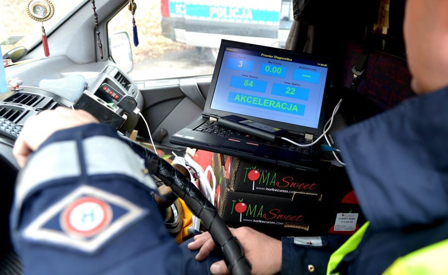 Policjanci 10 kwietnia będą prowadzić działania kontrolno-prewencyjne pod nazwą \