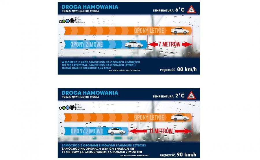 Temperatura a droga hamownia