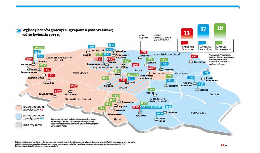 Wybory do PE - wyjazdy liderów w Polskę
