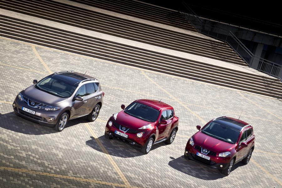 Gama crossoverów Nissana